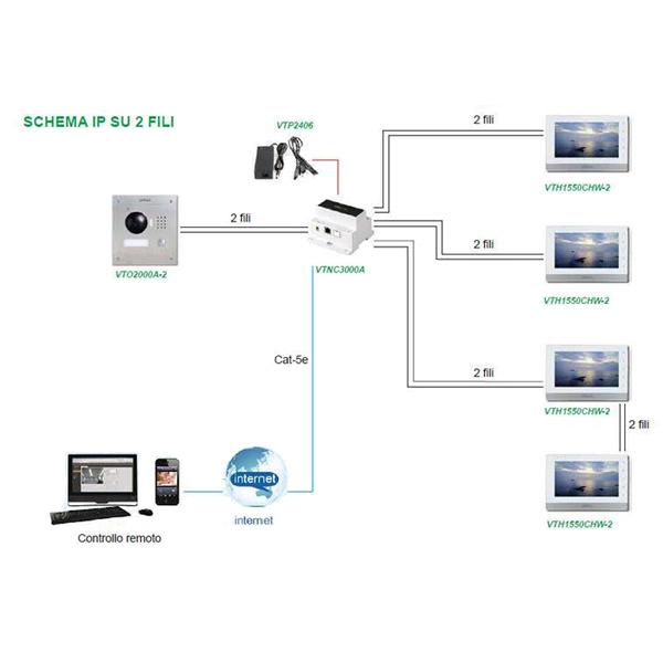 DAHUA VTK KIT VIDEOCITOFONO 2 FILI MONOF. INCASSO TOUCH 7 IP CITVTK-F2000-2